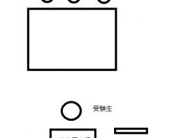 東京都立看護専門学校面接会場見取図