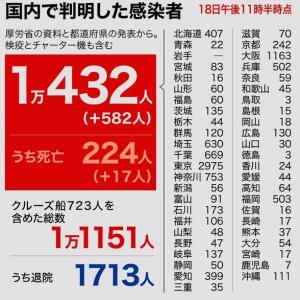 今朝の朝日新聞デジタル